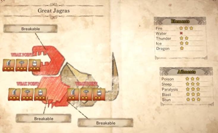 Great Jagras