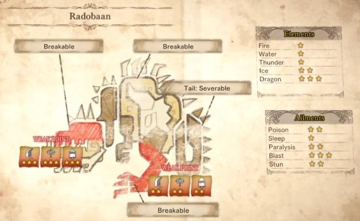 Radobaan
