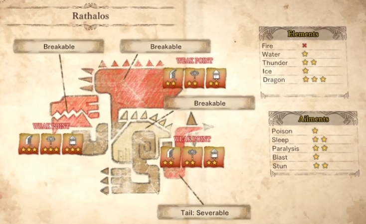 Rathalos
