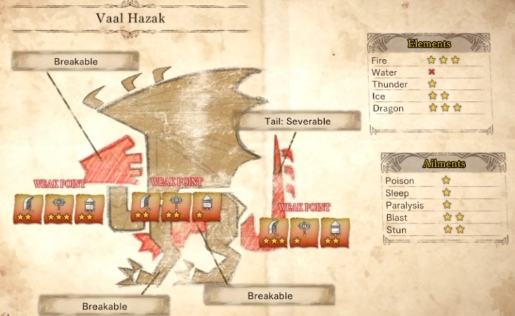 Vaal Hazak