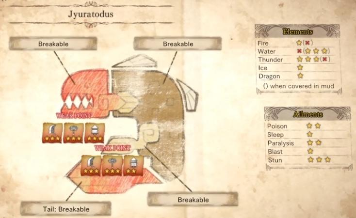 Jyuratodus