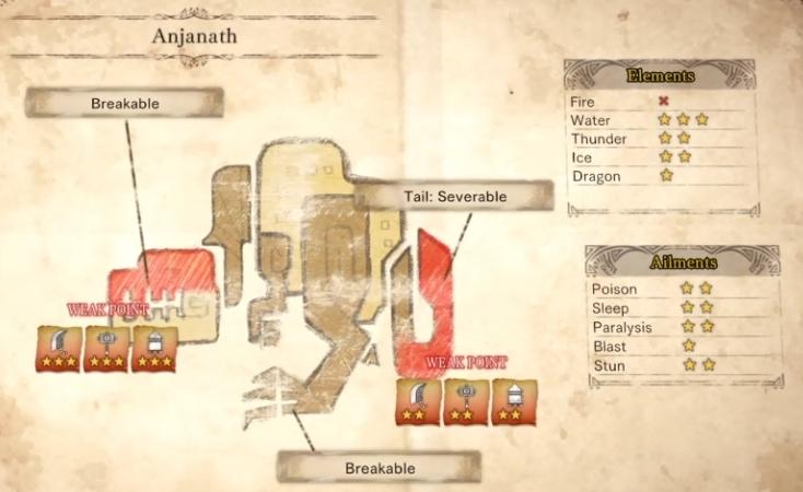 Anjanath