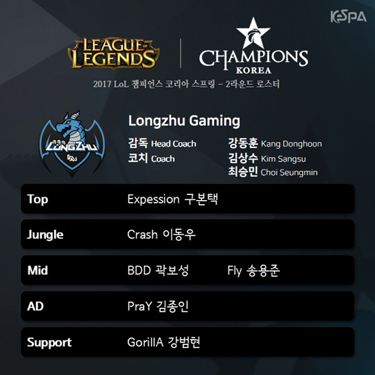 League of Legends: Complete rosters for 2nd half of 2017 LCK