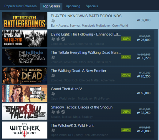 Steam chart-topping PLAYERUNKNOWN'S BATTLEGROUNDS to add