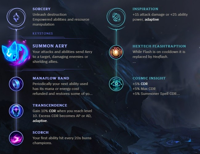 League Of Legends The Lck All Stars Highly Efficient Rune Setup