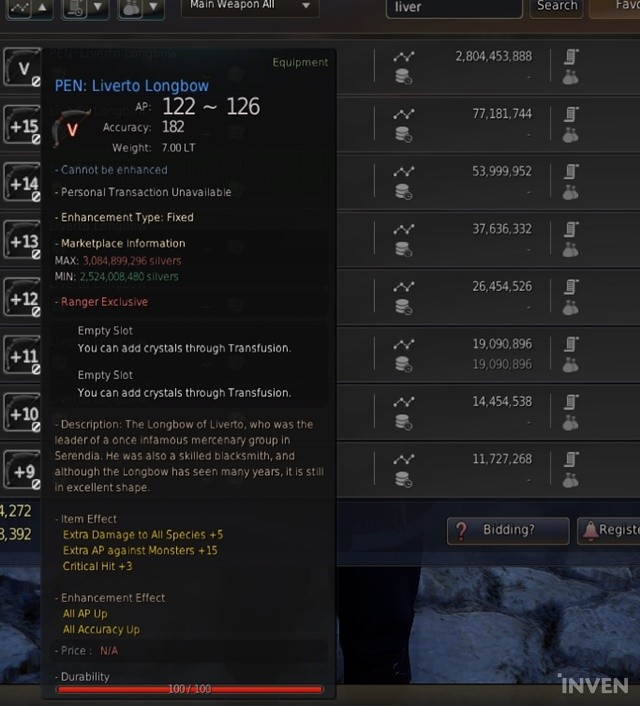 Black Desert Online: Make more silver by selling items under