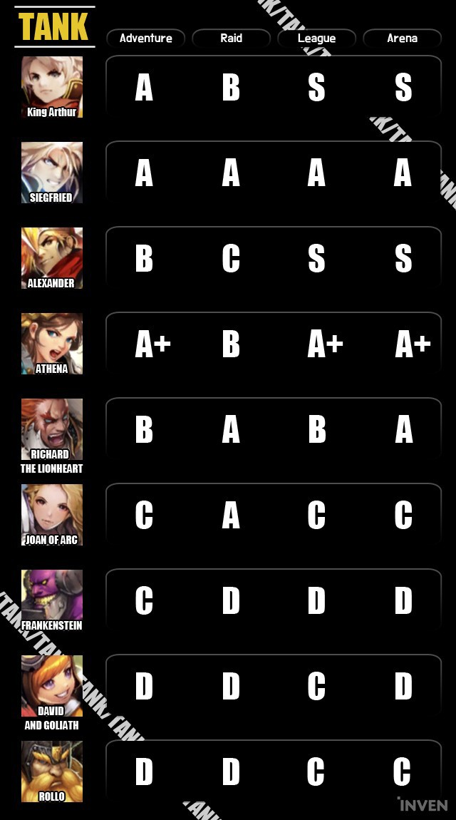 Hero Tier List for Returners: Which Heroes Are OP? - Inven Global