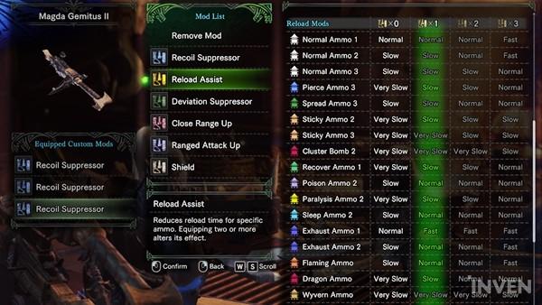 Eliminate Tempered Kushala Daora in 3 Minutes! Monster Hunter: World
