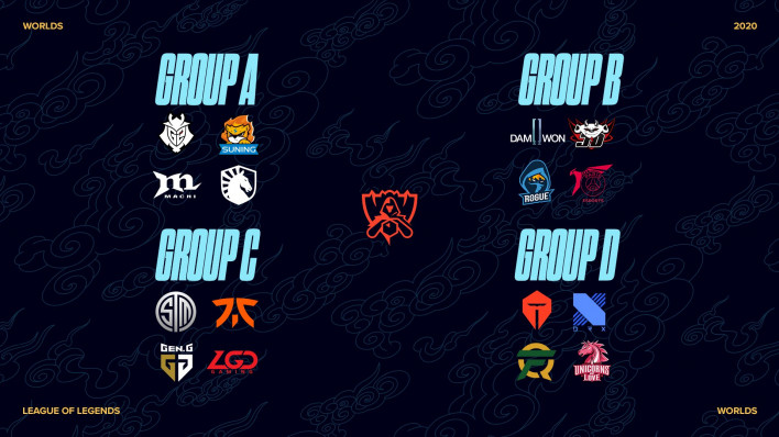 League of Legends: [Worlds 2020] Group stage Pick'ems: Who will make it to  the knockout stage? - Inven Global