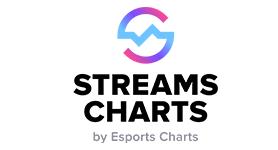 Esport Chart