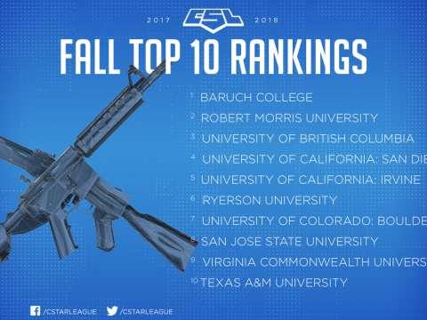 Counter Strike : Global Offensive: Collegiate CS:GO Top 10
